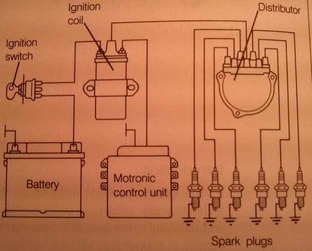 Ignition Wiring Diagram On Points Distributor Wiring Diagram Ignition